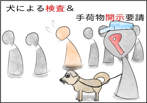 犬による手荷物検査
